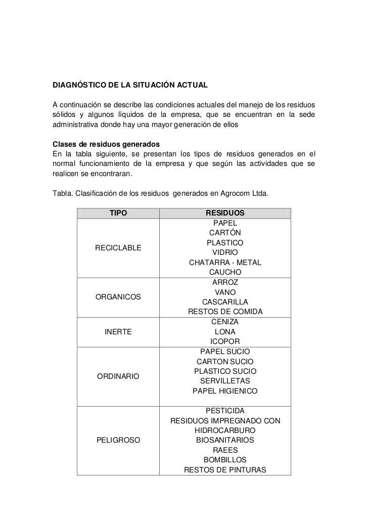 DIAGNÓSTICO DE LA SITUACIÓN ACTUALA continuación se describe las condiciones actuales del manejo de los residuossólidos y ...