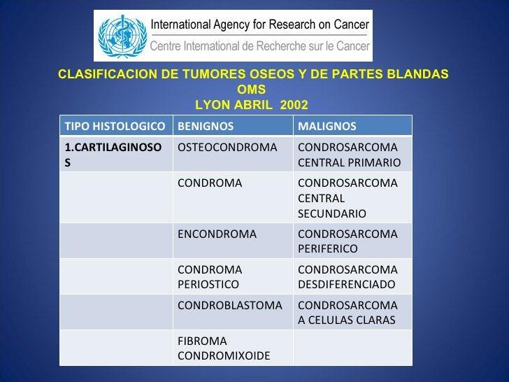 CLASIFICACION DE TUMORES OSEOS Y DE PARTES BLANDAS                        OMS                   LYON ABRIL 2002TIPO HISTOL...