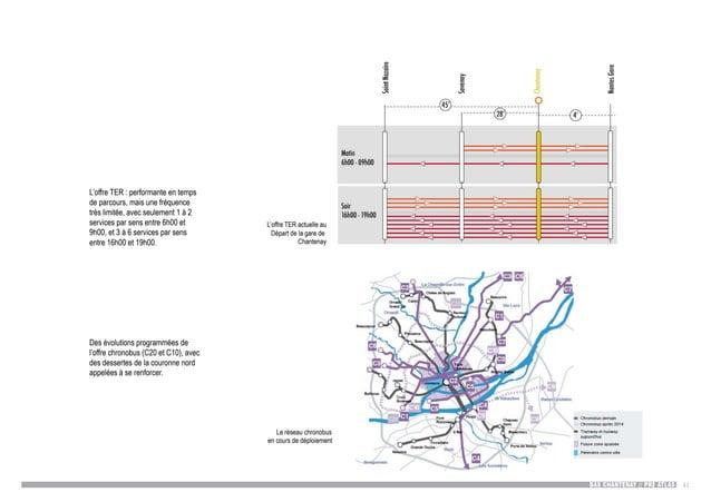 BAS CHANTENAY // PRE ATLAS 41 Accessibilité TC actuelle et tiperspectives d'évolution L'offre TER : performante en temps d...