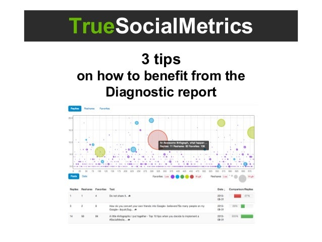 TrueSocialMetrics 3 tips on how to benefit from the Diagnostic report