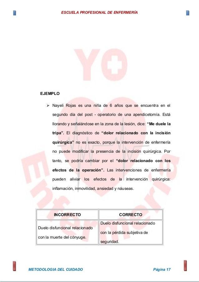 ESCUELA PROFESIONAL DE ENFERMERÍA EJEMPLO  Nayeli Rojas es una niña de 6 años que se encuentra en el segundo día del post...
