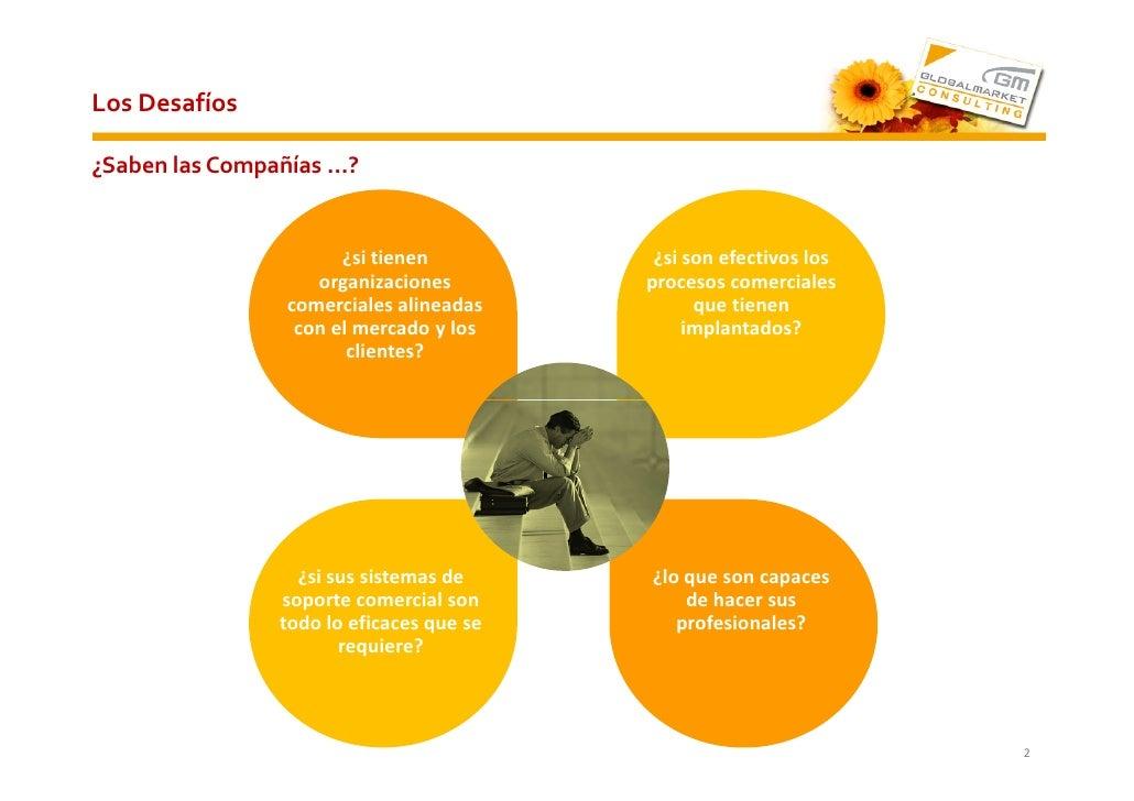 Los Desafíos  ¿Saben las Compañías …?                         ¿si tienen           ¿si son efectivos los                  ...