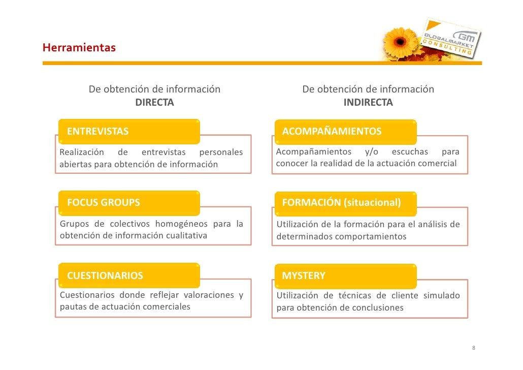 Herramientas           De obtención de información                   De obtención de información                  DIRECTA ...