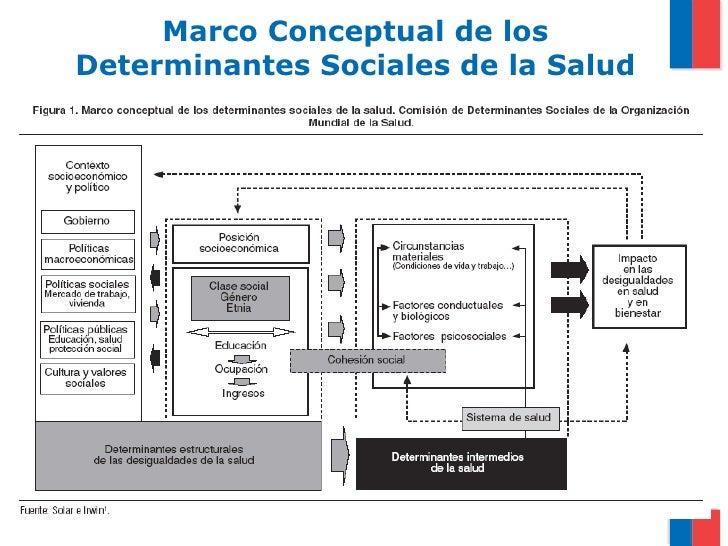 Diagnóstico salud región valparaíso Slide 2