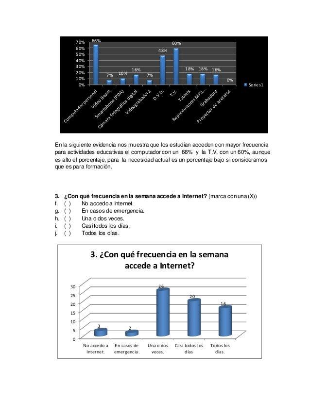 66%  7% 10%  16%  7%  48%  60%  18% 18% 16%  0%  70%  60%  50%  40%  30%  20%  10%  0%  Series1  En la siguiente evidencia...