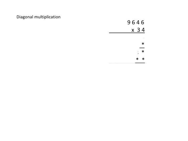 Diagonal multiplication<br />             9 6 4 6<br />                x  3 4<br />         6  4  6  4<br />      3  2  1 ...