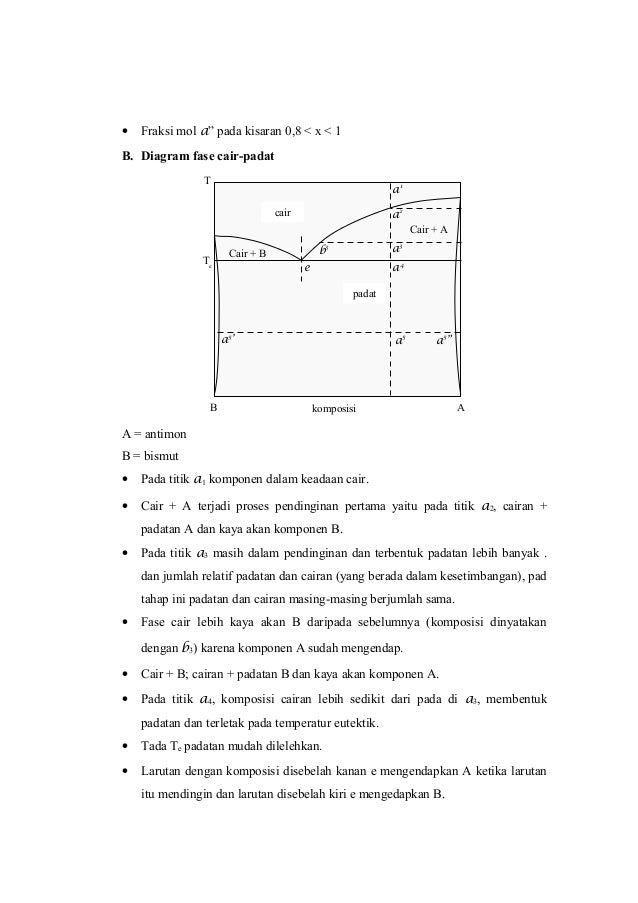 Diagram fase cair ccuart Choice Image