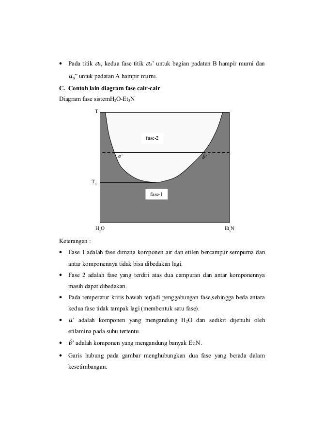 Diagram fase cair 4 ccuart Choice Image