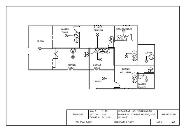 diagram 1 garis rumah ku diagram garis