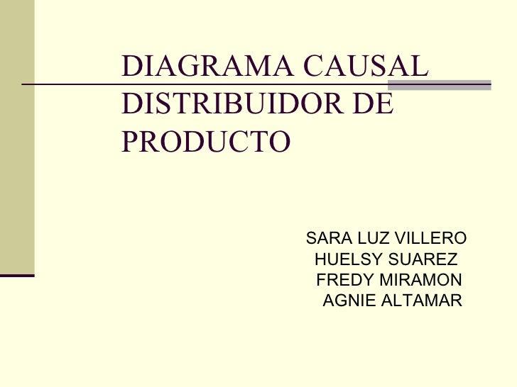 DIAGRAMA CAUSAL DISTRIBUIDOR DE PRODUCTO  SARA LUZ VILLERO HUELSY SUAREZ  FREDY MIRAMON  AGNIE ALTAMAR