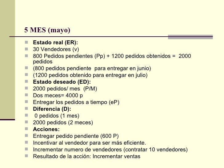 5 MES (mayo)   <ul><li>Estado real (ER):  </li></ul><ul><li>30 Vendedores (v) </li></ul><ul><li>800 Pedidos pendientes (Pp...