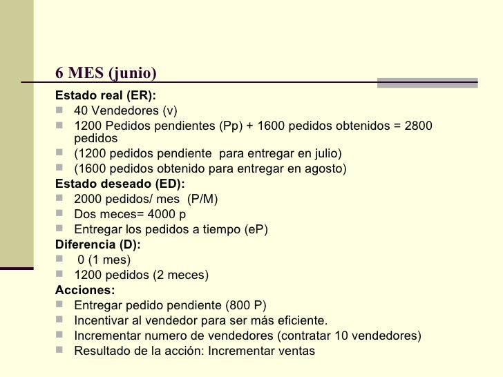 6 MES (junio)   <ul><li>Estado real (ER):  </li></ul><ul><li>40 Vendedores (v) </li></ul><ul><li>1200 Pedidos pendientes (...