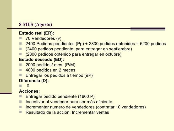 8 MES (Agosto)   <ul><li>Estado real (ER):  </li></ul><ul><li>70 Vendedores (v) </li></ul><ul><li>2400 Pedidos pendientes ...