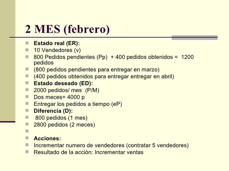 2 MES (febrero)   <ul><li>Estado real (ER):  </li></ul><ul><li>10 Vendedores (v) </li></ul><ul><li>800 Pedidos pendientes ...