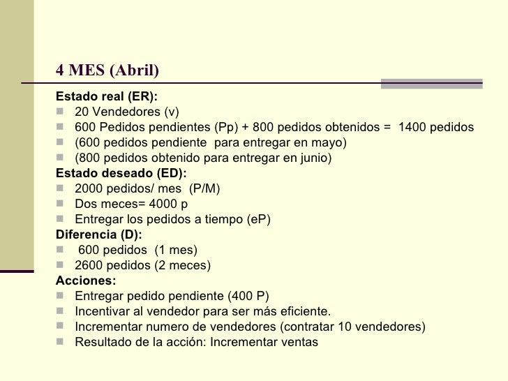 4 MES (Abril)   <ul><li>Estado real (ER):  </li></ul><ul><li>20 Vendedores (v) </li></ul><ul><li>600 Pedidos pendientes (P...