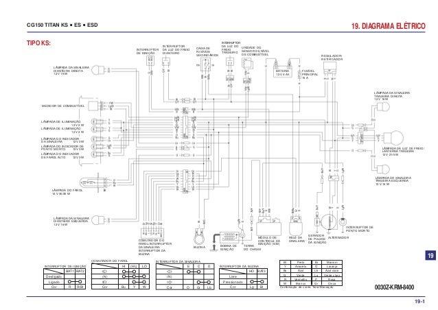 CG150 TITAN KS • ES • ESD                                                                                                 ...