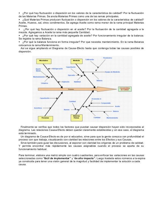 Diagrama causa-efecto-o-espina-de-pez-de-ishikawa-1525