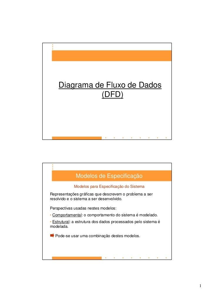 Diagrama de Fluxo de Dados               (DFD)                   Modelos de Especificação              Modelos para Especi...