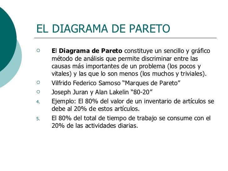 Diagrama de Pareto Slide 2