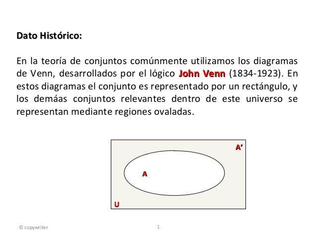 Diagrama de venn 1215303730455644 9 2 1dato histricodato histricoen la teora de conjuntos comnmente utilizamos los diagramasde venn ccuart Choice Image