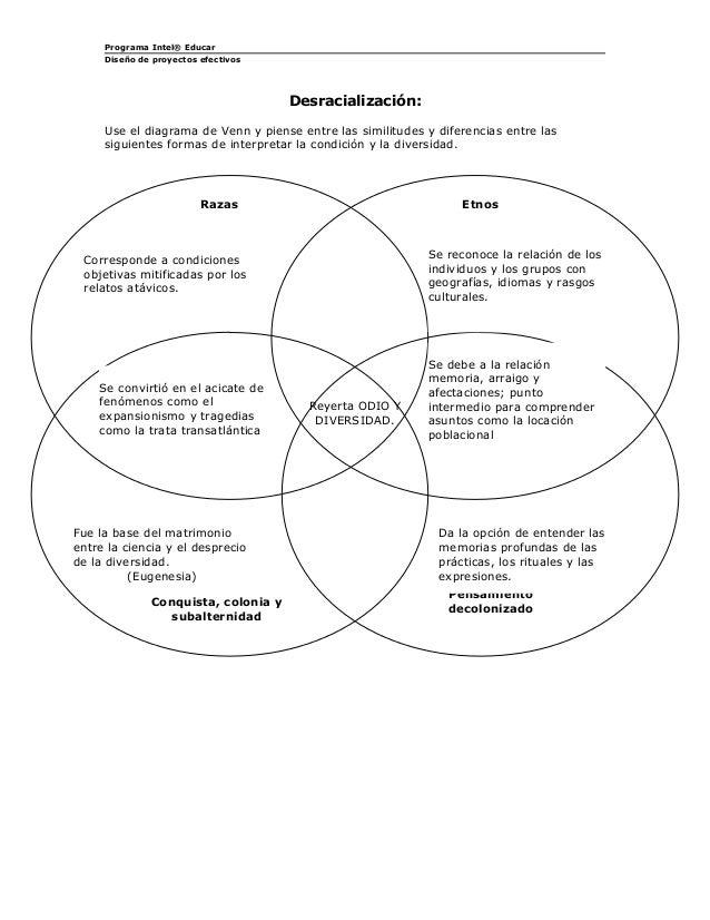 Diagrama de-venn-proyecto desracializaciónSlideshare