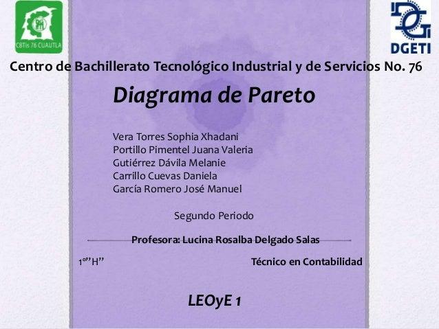 Diagrama de Pareto Centro de Bachillerato Tecnológico Industrial y de Servicios No. 76 Segundo Periodo Profesora: Lucina R...