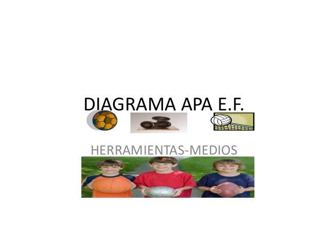 DIAGRAMA APA E.F. HERRAMIENTAS-MEDIOS