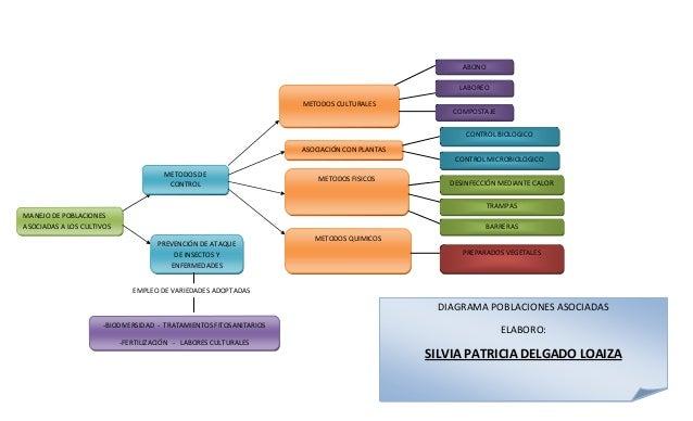 hdd controller block diagram yes block diagram