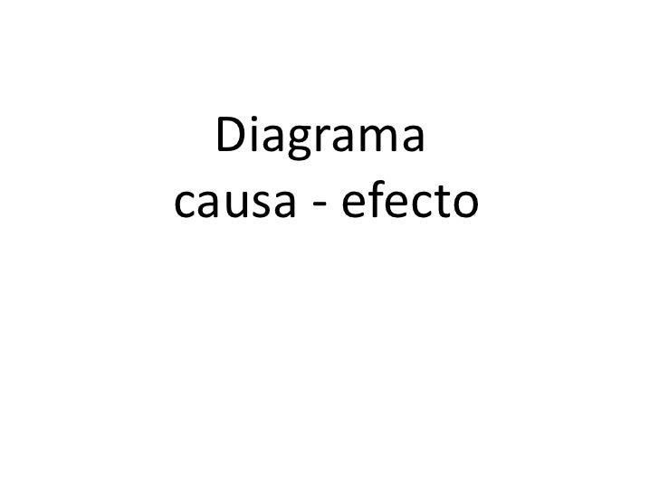Diagramacausa - efecto