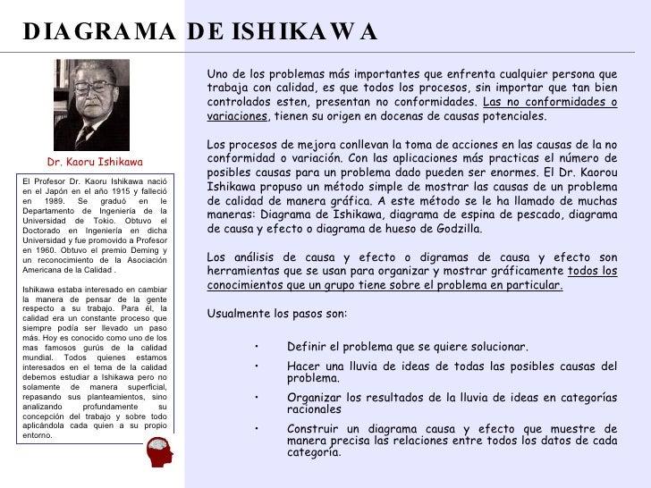 DIAGRAMA DE ISHIKAWA <ul><li>Uno de los problemas más importantes que enfrenta cualquier persona que trabaja  con  calidad...