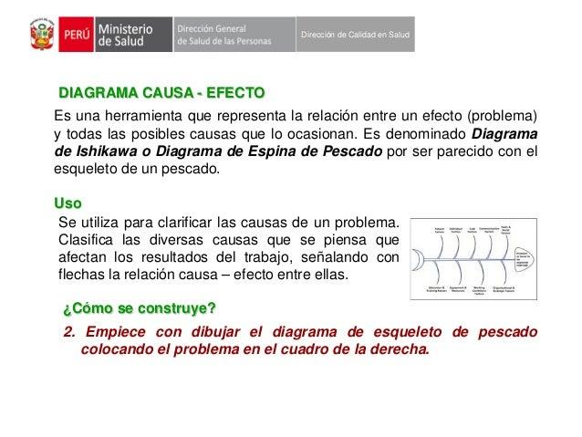 Diagrama causa efecto ( diagrama de espina de pescado)