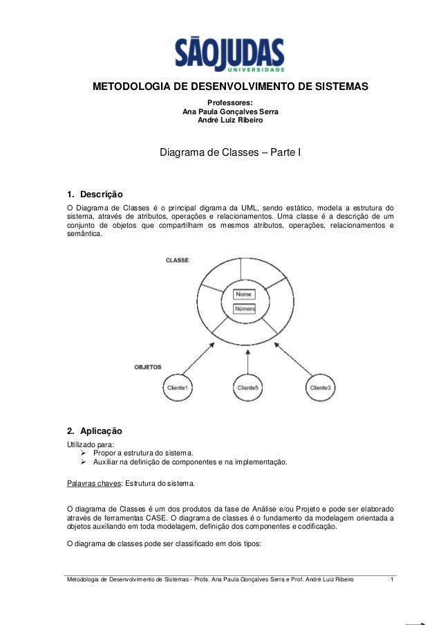 Metodologia de Desenvolvimento de Sistemas - Profa. Ana Paula Gonçalves Serra e Prof. André Luiz Ribeiro 1 METODOLOGIA DE ...