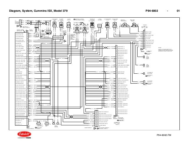Diagrama Cummins on freightliner air system schematic
