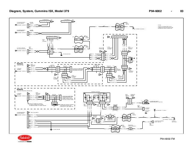 diagrama cummins diagram system cummins isx model 379 p94 6002 02 3