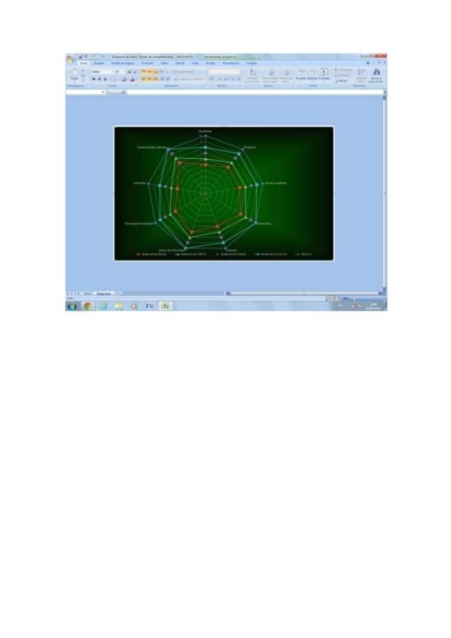 Diagrama de araña   ana cecilia