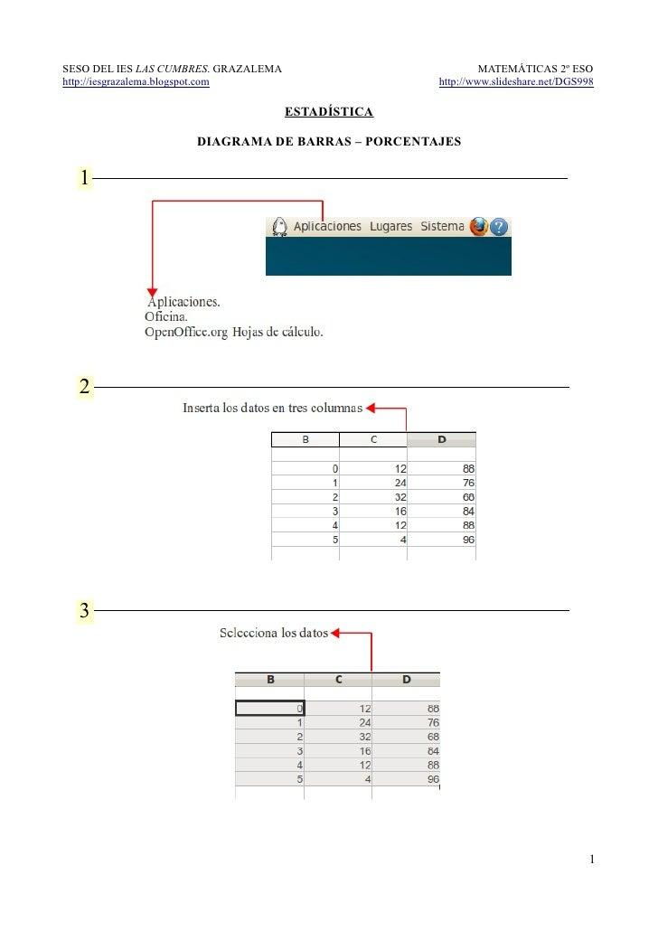 Porcentajes Slideshare Diagrama De Barras Porcentajes