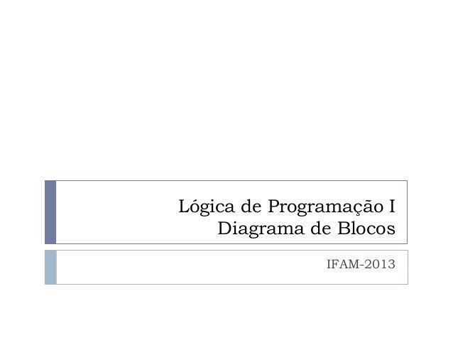 Lógica de Programação I Diagrama de Blocos IFAM-2013