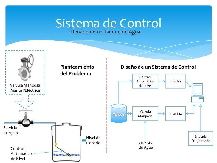Diagrama de bloque tanque for Inodoro significado