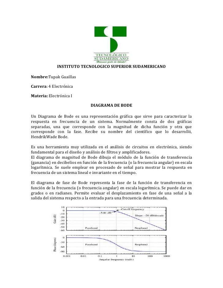 INSTITUTO TECNOLOGICO SUPERIOR SUDAMERICANONombre:Tupak GuaillasCarrera: 4 ElectrónicaMateria: Electrónica I              ...