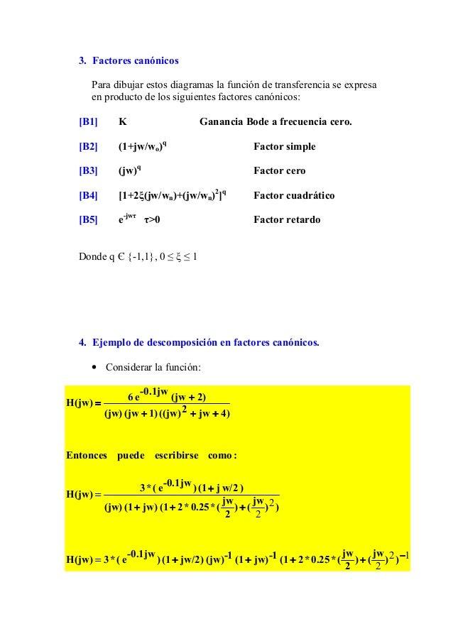 Diagrama de bode Slide 2