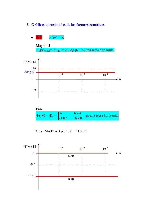 Diagrama de bode Slide 3