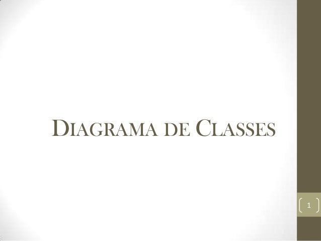 DIAGRAMA DE CLASSES  1