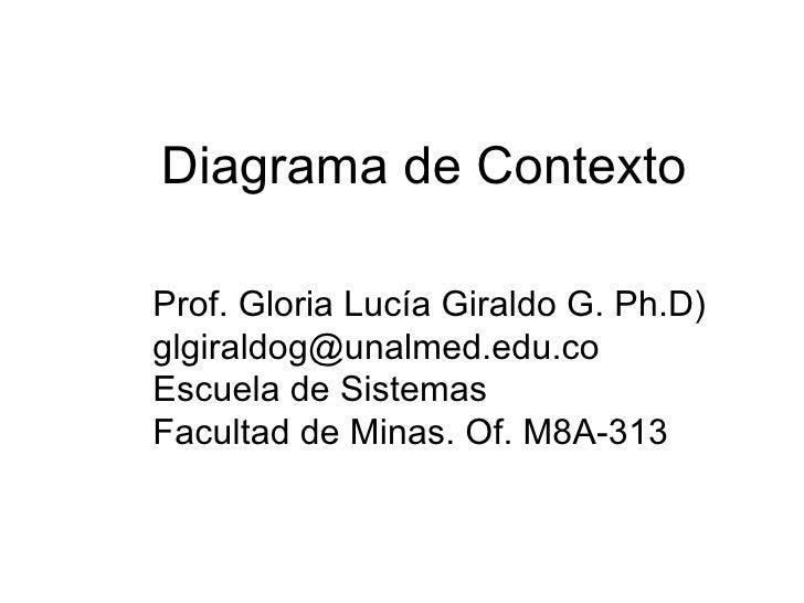 Diagrama de Contexto Prof. Gloria Lucía Giraldo G. Ph.D) [email_address] Escuela de Sistemas Facultad de Minas. Of. M8A-313