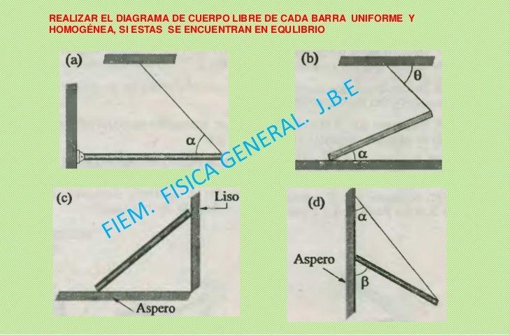 diagrama-de-cuerpo-libre-4-728.jpg?cb=1349818660