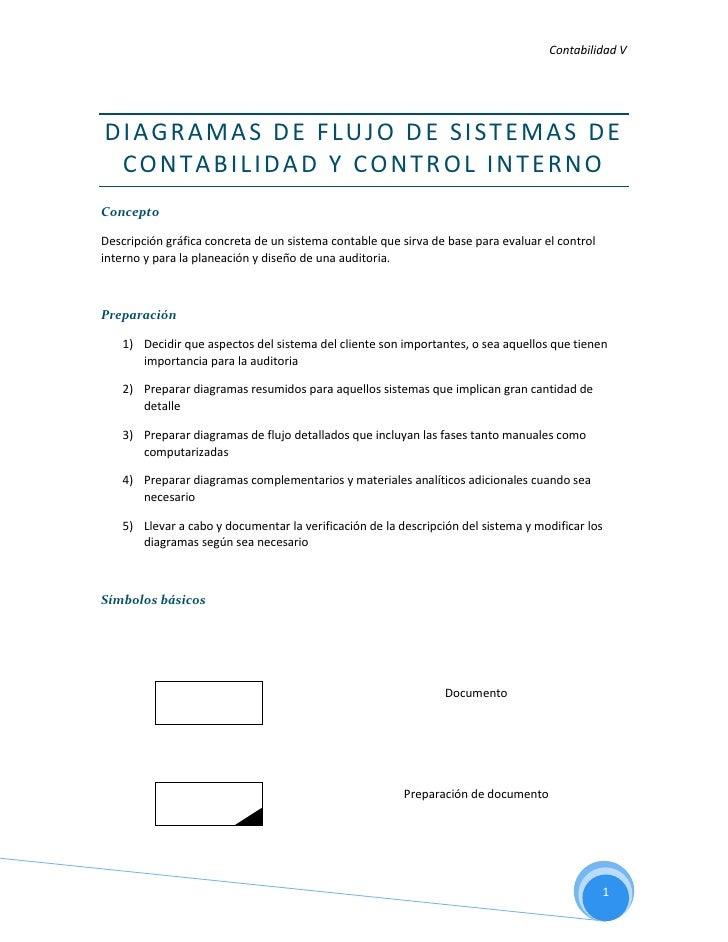 Diagramas de flujo de sistemas de contabilidad y control interno<br />Concepto<br />Descripción gráfica concreta de un sis...