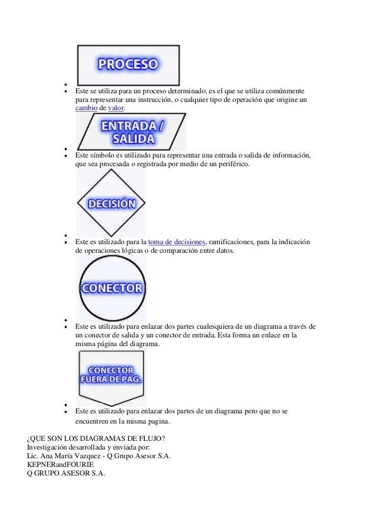 Diagrama de flujo 6 ccuart Choice Image