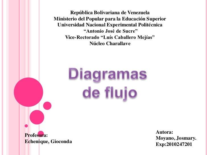 República Bolivariana de Venezuela           Ministerio del Popular para la Educación Superior            Universidad Naci...