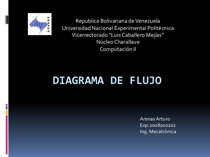 """Republica Bolivariana de Venezuela Universidad Nacional Experimental Politécnica     Vicerrectorado """"Luis Caballero Mejías..."""
