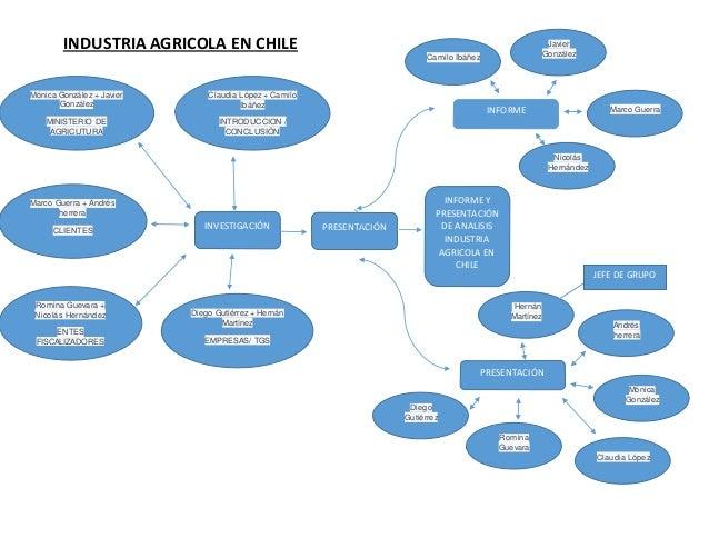 Diagrama de flujo civil industrial ccuart Choice Image