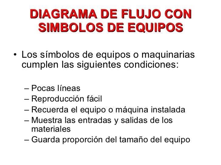 DIAGRAMA DE FLUJO CON SIMBOLOS DE EQUIPOS <ul><li>Los símbolos de equipos o maquinarias cumplen las siguientes condiciones...